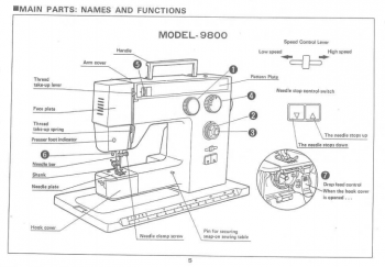 riccar_9800_manual_page_5